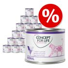 15% rabatt! Concept for Life Veterinary Diet 24 x 200 g /185 g