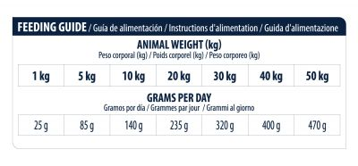 Advance Veterinary Diets Atopic con Coniglio e Piselli