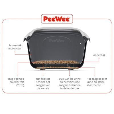 Combi Deal: PeeWee EcoMinor