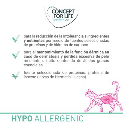 Concept for Life Hypoallergenic Insect Veterinary Diet pienso para gatos