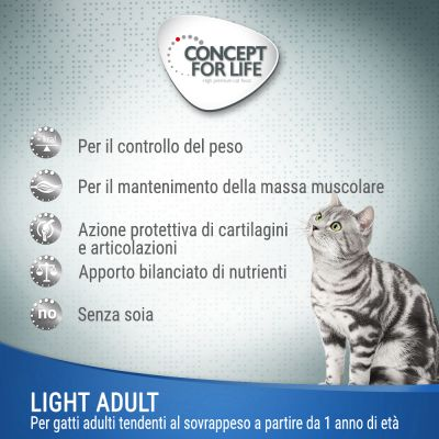 Concept for Life Light - in gelatina