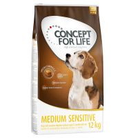 Concept for Life Medium Sensitive Hondenvoer
