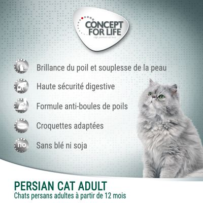 Concept for Life Persian Adult pour chat
