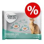 Concept for Life próbacsomag 15% kedvezménnyel!