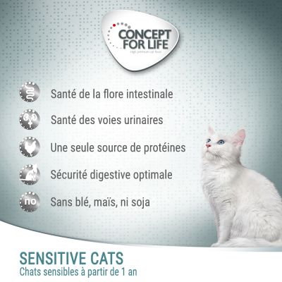 Concept for Life Sensitive Cats pour chat