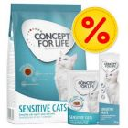 Concept for Life Sensitive zkušební sada