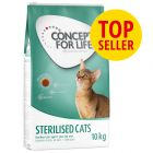 Concept for Life, Sterilised Cats Kylling