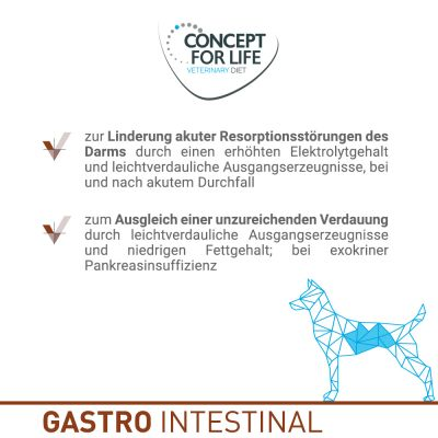Concept for Life Veterinary Diet Gastro Intestinal