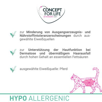 Concept for Life Veterinary Diet Hypoallergenic Cal