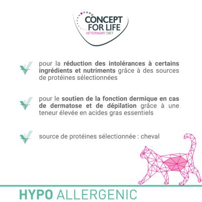 Concept for Life Veterinary Diet Hypoallergenic, cheval