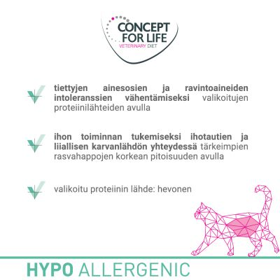 Concept for Life Veterinary Diet Hypoallergenic Horse