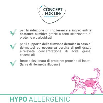 Concept for Life Veterinary Diet Hypoallergenic Insect