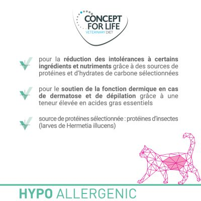 Concept for Life Veterinary Diet Hypoallergenic Insect pour chat