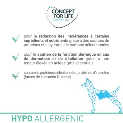 Concept for Life Veterinary Diet Hypoallergenic Insect pour chien