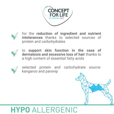 Concept for Life Veterinary Diet Hypoallergenic - Kangaroo