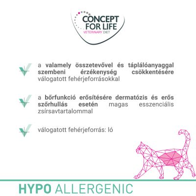 Concept for Life Veterinary Diet Hypoallergenic ló