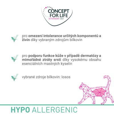 Concept for Life Veterinary Diet Hypoallergenic losos