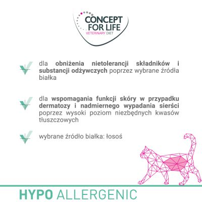 Concept for Life Veterinary Diet Hypoallergenic, łosoś