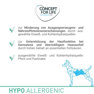 Concept for Life Veterinary Diet Hypoallergenic Paard Hondenvoer