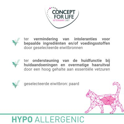 Concept for Life Veterinary Diet Hypoallergenic Paard Kattenvoer