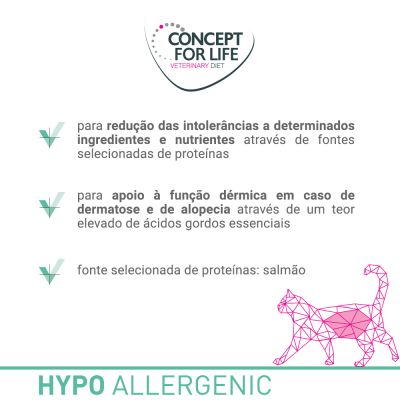 Concept for Life Veterinary Diet Hypoallergenic salmão