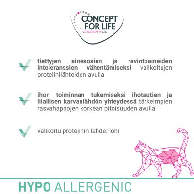 Concept for Life Veterinary Diet Hypoallergenic Salmon