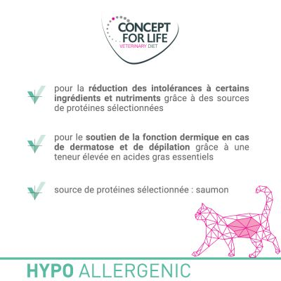 Concept for Life Veterinary Diet Hypoallergenic saumon pour chat