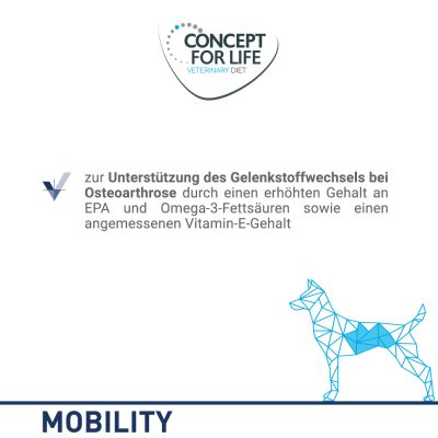 Concept for Life Veterinary Diet Mobility Hondenvoer