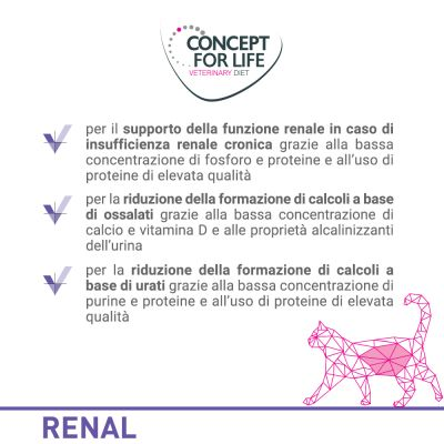 Concept for Life Veterinary Diet Renal Gatto