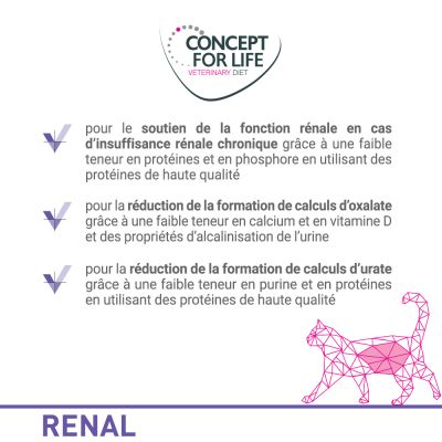 Concept for Life Veterinary Diet Renal, poulet & bœuf