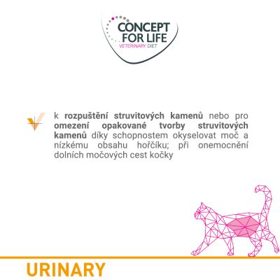 Concept for Life Veterinary Diet Urinary hovězí