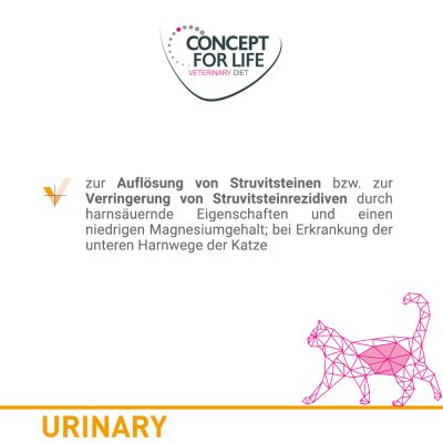 Concept for Life Veterinary Diet Urinary Vită