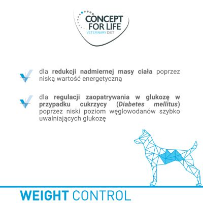 Concept for Life Veterinary Diet Weight Control