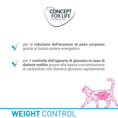 Concept for Life Veterinary Diet Weight Control Gatto