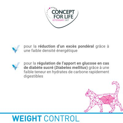 Concept for Life Veterinary Diet Weight Control, poulet & dinde