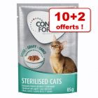 Concept for Life 10 x 85 g pour chat + 2 sachets offerts !