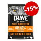 Croquettes Crave Adult pour chien 1 à 11,5 kg : 15 % de remise !