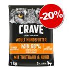 Croquettes Crave 1 à 11,5 kg : 20 % de remise !