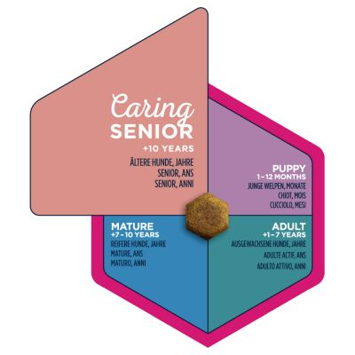 Eukanuba Caring Senior Medium Breed Huhn