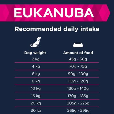 Eukanuba Senior Small & Medium Breed Agnello e Riso