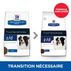 Hill's Prescription Diet Canine Z/D Food Sensitivities