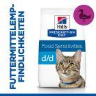 Hill's Prescription Diet d/d Food Sensitivities Katzenfutter mit Ente & grünen Erbsen