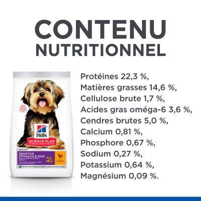 Hill's Science Plan Adult 1+ Sensitive Stomach & Skin Small & Mini poulet pour chien
