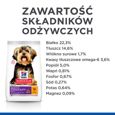 Hill's Science Plan Adult 1+ Sensitive Stomach & Skin Small & Mini, z kurczakiem