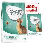 3 kg + 400 g gratis! 3,4 kg Concept for Life Hrană pisici