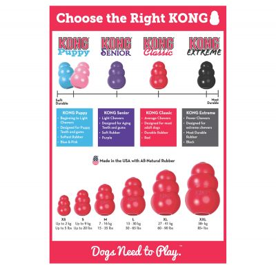 KONG Easy Treat Liver