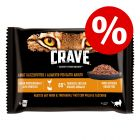 15% korting! Crave Pouch natvoer