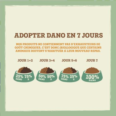 Lot DANO BIO 6 x 800 g pour chat