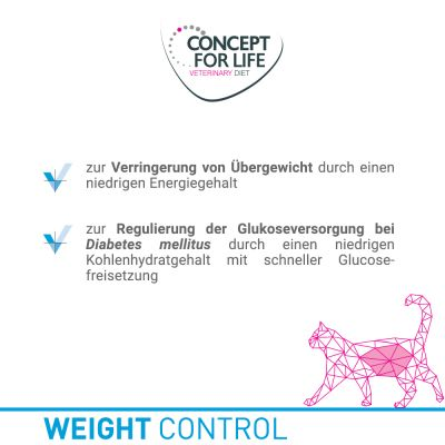 Lot mixte : 3 kg  + 6 x 200 g  Concept for Life Veterinary Diet
