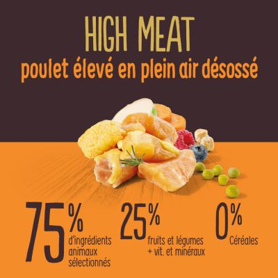 Nature's Variety True Instinct High Meat Kitten poulet pour chaton